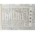 パウリスタ新聞1950年4月1日の水泳団一行来伯特集にある「飛魚歌会」