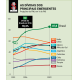 《ブラジル》政府負債がGDPの約80%に=22年まで継続して増加とも=州や市の返済遅れが原因=「議会や国民が無理解」とも