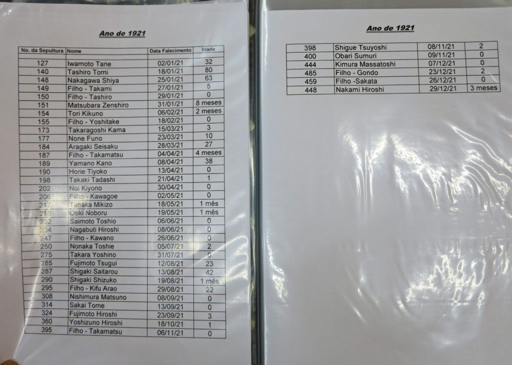 リンス周辺の過去帳では1920年の死者39人中、実に30人が5歳以下で亡くなっている