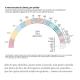 《ブラジル》下院議席数=PTとPSLが共に第一党に=大統領選で対立の両党=MDB5位、PSDB9位