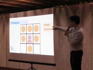 成駒の説明をするユージ・国成・ホドリゴ講師