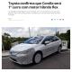 トヨタ・ド・ブラジル=世界初のハイブリッドのフレックス車=サンパウロ州の工場で製造へ