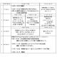 日語センター=全伯日本語教師オンライン研修会=コロナ禍ゆえの授業の工夫学ぶ
