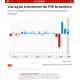 《ブラジル》第1四半期にGDPが1・2%成長=感染第2波が進む中でも=庶民の実感とは程遠く